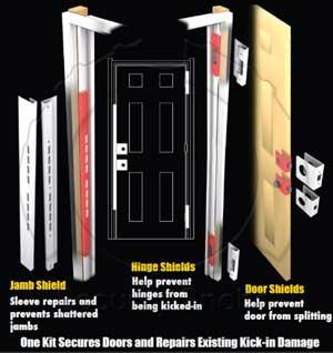 Door Reinforcing Kit